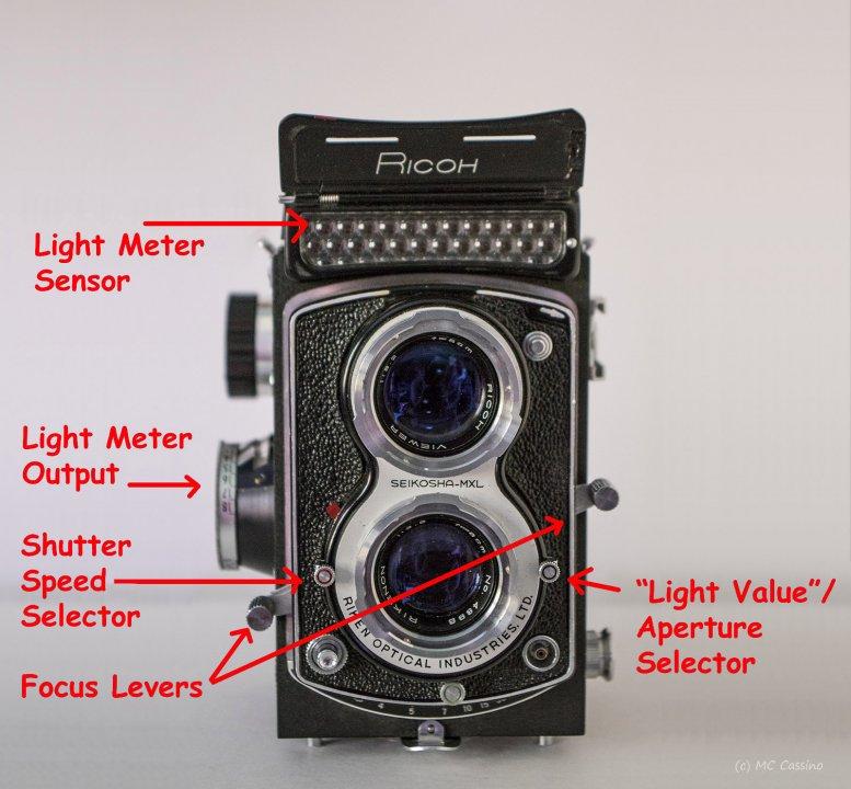Diacord L Basic Controls